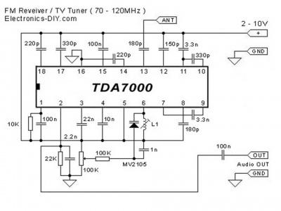 Fm recepteur tda7000 schema.